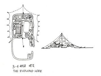 """Participants' doodle - """"The Evolved House"""" in three or four years"""