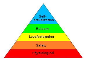 Illustration 01: Abraham Maslow's Hierarcy of Needs
