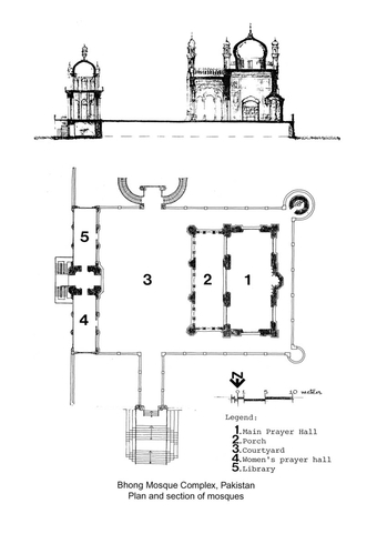 Plan and Section of Mosques