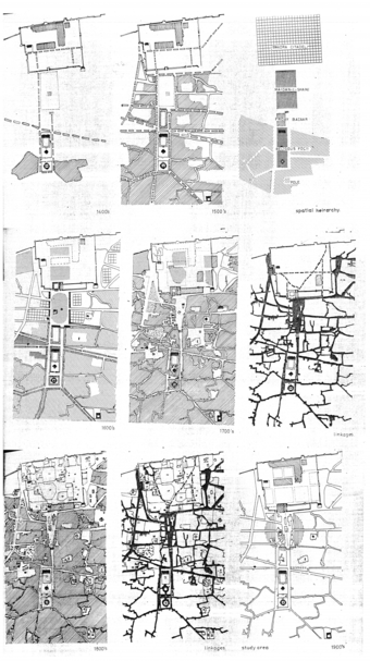 Bhadra Area, development from 1400s to 1900s, showing linkages and spatial hierarchy