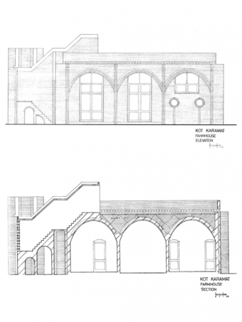Farmhouse Elevation and Section