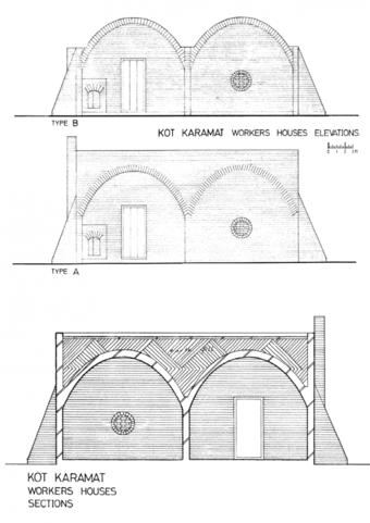 Workers houses, elevations and section