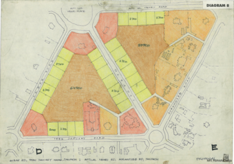 Diagram 8 – proposed land use in Pockets D and E