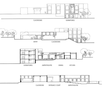 From top to bottom -  West elevation, North elevation, Section through dormitories, and Section through classroom