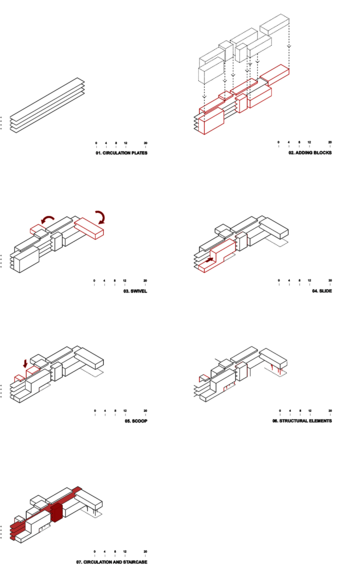 "Diagrams, from top left to bottom: (01) Circulation Plates, (02) ""Adding Blocks"", (03) Swivel, (04) Slide, (05) Scoop, (06) ""Structural Elements"" and (07) Circulation and Staircase"