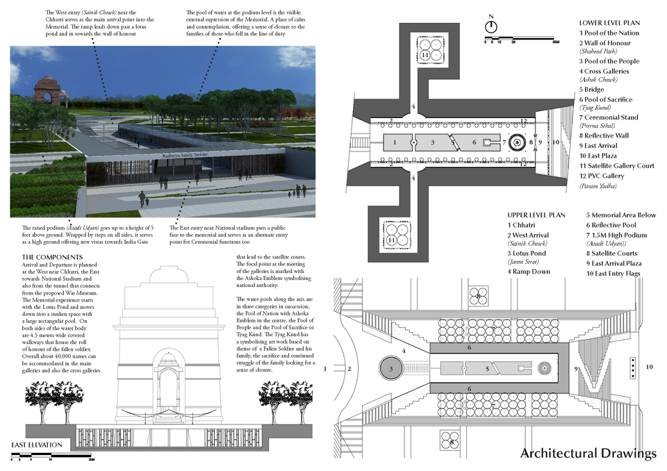 Architectural Drawings: the components