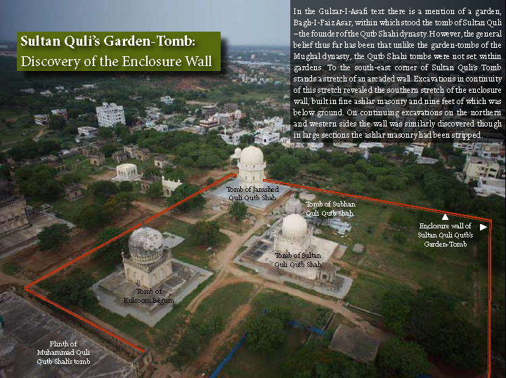 Sultan Quli's Garden-Tomb: Discovery of the Enclosure Wall