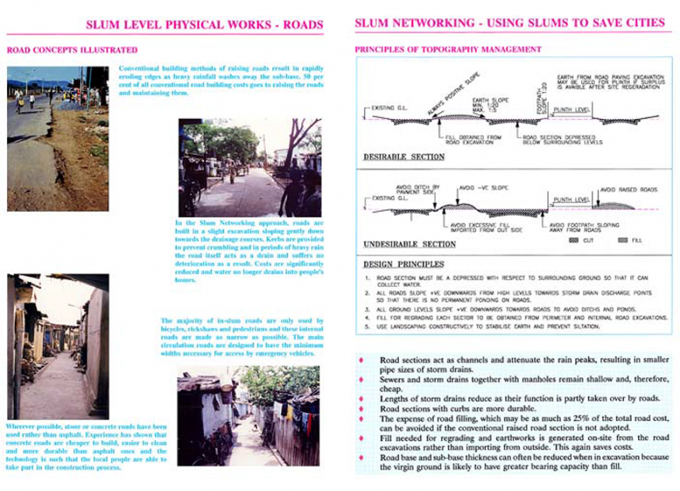 7. Road Concepts illustrated - principles of topography management