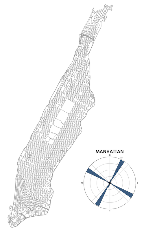 "It works by using an old geography technique: the ""polar"" or circular chart. Boeing's tool calculates what percentage of a city's roads run along each section of a compass, and plots it on a circular bar chart."
