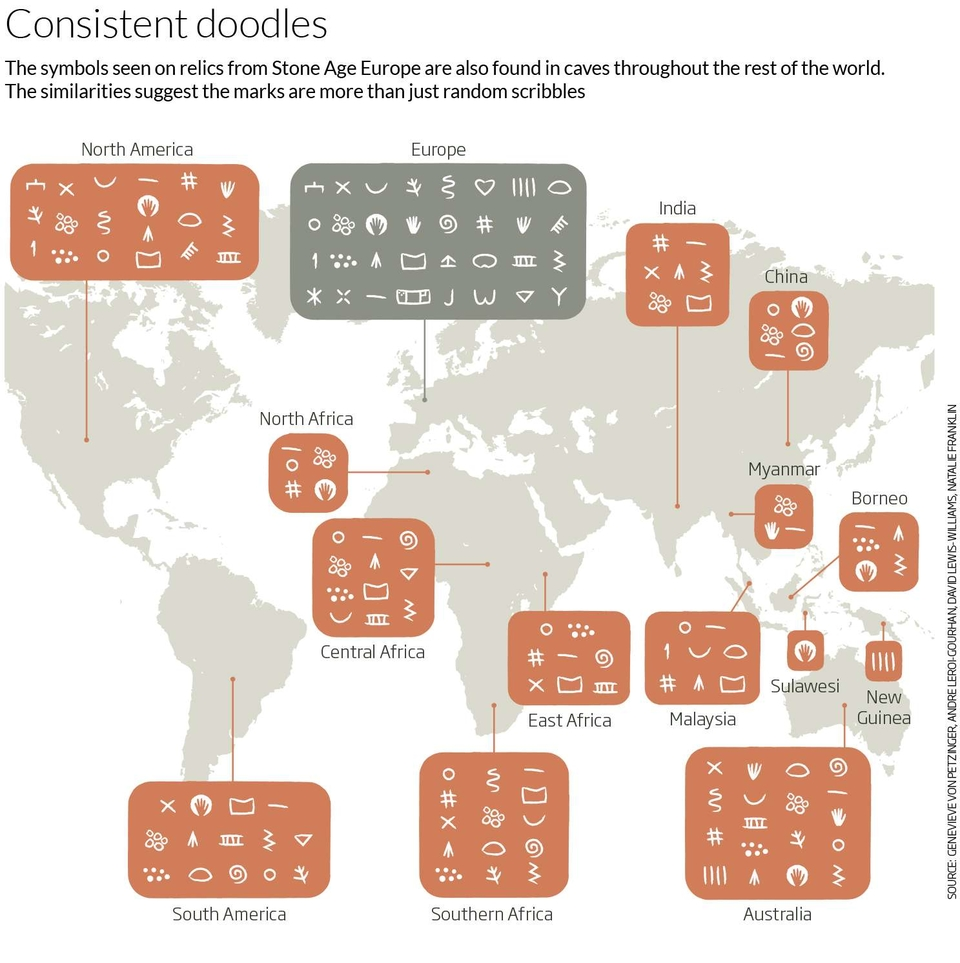 Hashtags surface on multiple continents, as do penniforms (feather shapes), claviforms (key shapes), hand stencils and many other types.