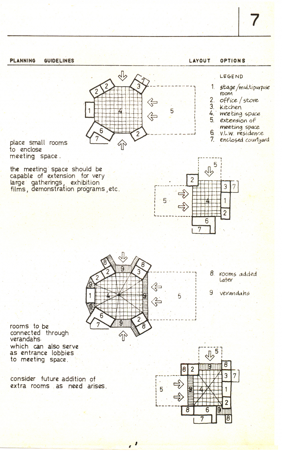 P. 07 Planning Guidelines