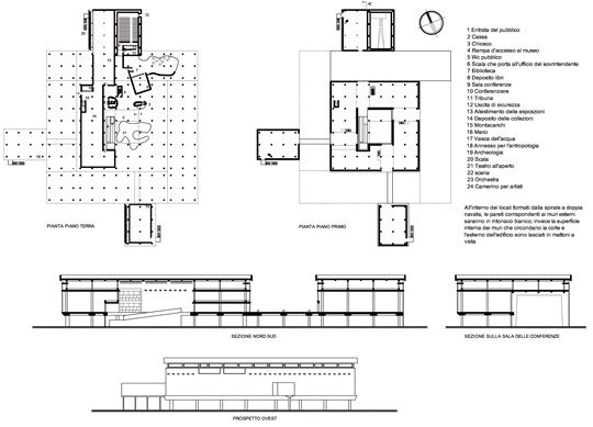 Le Corbusier, Musée, Ahmedabad, India, 1951, Plans