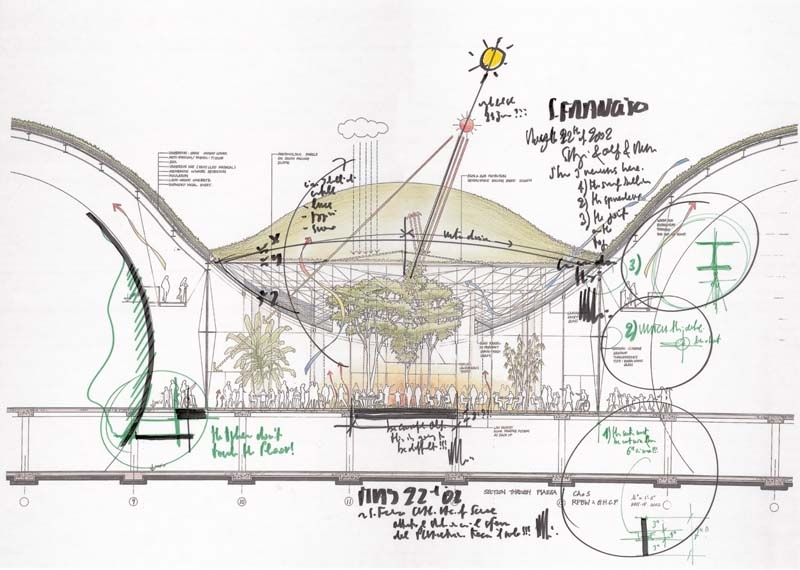 Sketch of the California Academy of Sciences, 2009