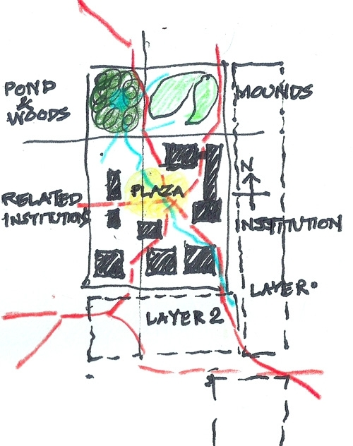 Figure 1: Kasturbhai Lalbhai Campus, layout and zoning (interpretation by Neelkanth Chhaya)